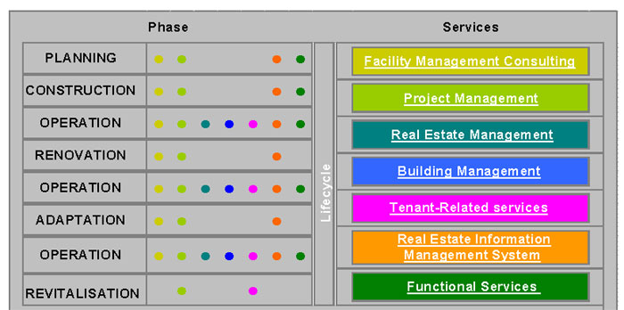 First Facility Building Intelligence